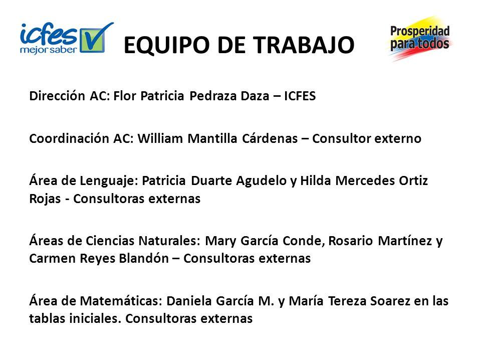 EQUIPO DE TRABAJO Dirección AC: Flor Patricia Pedraza Daza – ICFES Coordinación AC: William Mantilla Cárdenas – Consultor externo Área de Lenguaje: Pa