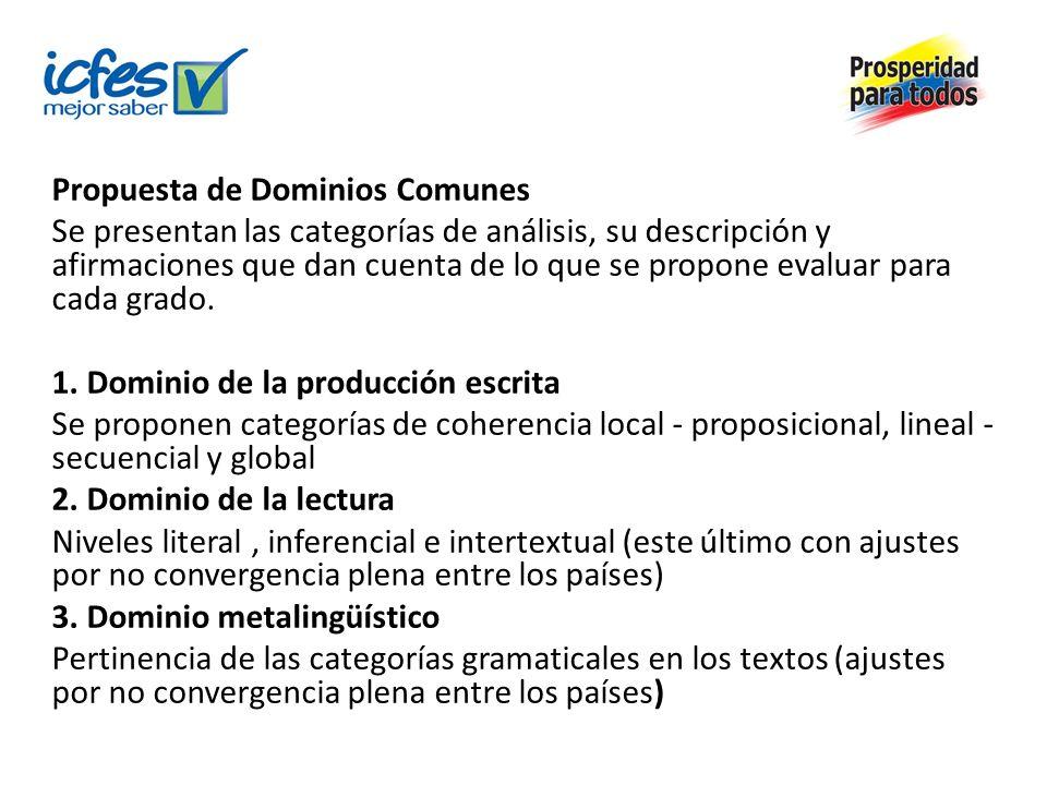 Propuesta de Dominios Comunes Se presentan las categorías de análisis, su descripción y afirmaciones que dan cuenta de lo que se propone evaluar para