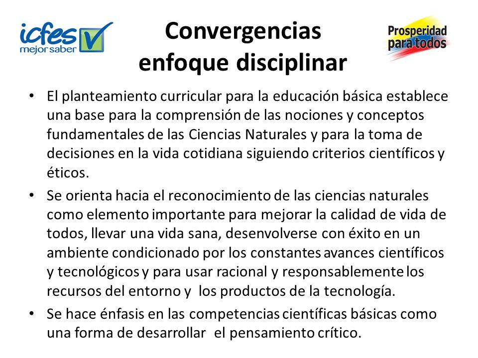 Convergencias enfoque disciplinar El planteamiento curricular para la educación básica establece una base para la comprensión de las nociones y concep