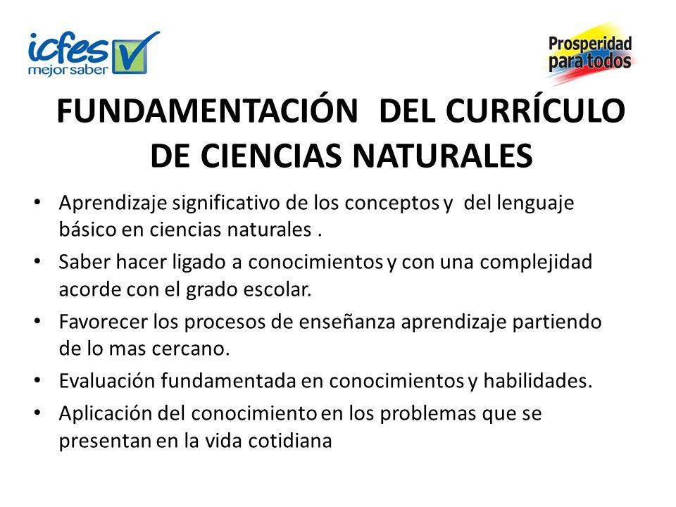 FUNDAMENTACIÓN DEL CURRÍCULO DE CIENCIAS NATURALES Aprendizaje significativo de los conceptos y del lenguaje básico en ciencias naturales. Saber hacer