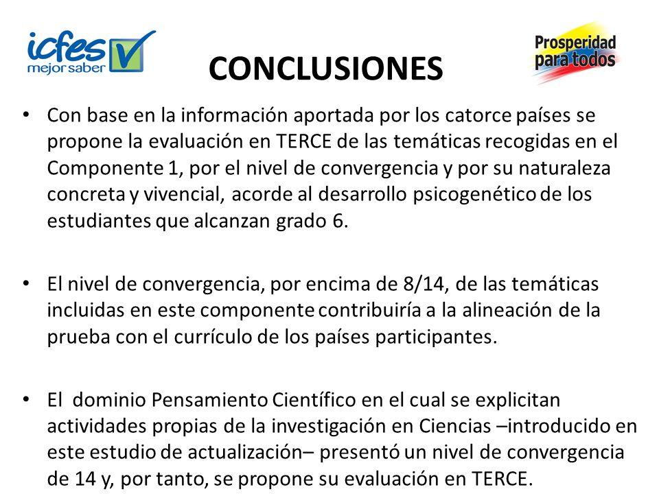 CONCLUSIONES Con base en la información aportada por los catorce países se propone la evaluación en TERCE de las temáticas recogidas en el Componente
