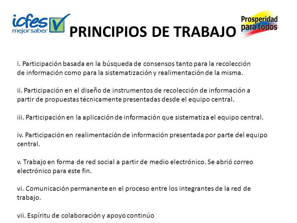 PRINCIPIOS DE TRABAJO i. Participación basada en la búsqueda de consensos tanto para la recolección de información como para la sistematización y real