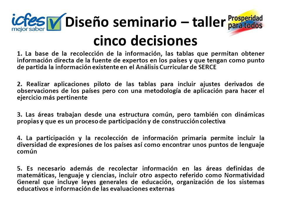 Diseño seminario – taller cinco decisiones 1. La base de la recolección de la información, las tablas que permitan obtener información directa de la f