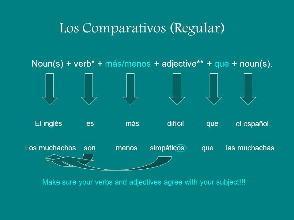 Los Comparativos (Regular) Noun(s) + verb* + más/menos + adjective** + que + noun(s). El inglésesmásdifícilque el español. Los muchachossonmenossimpát