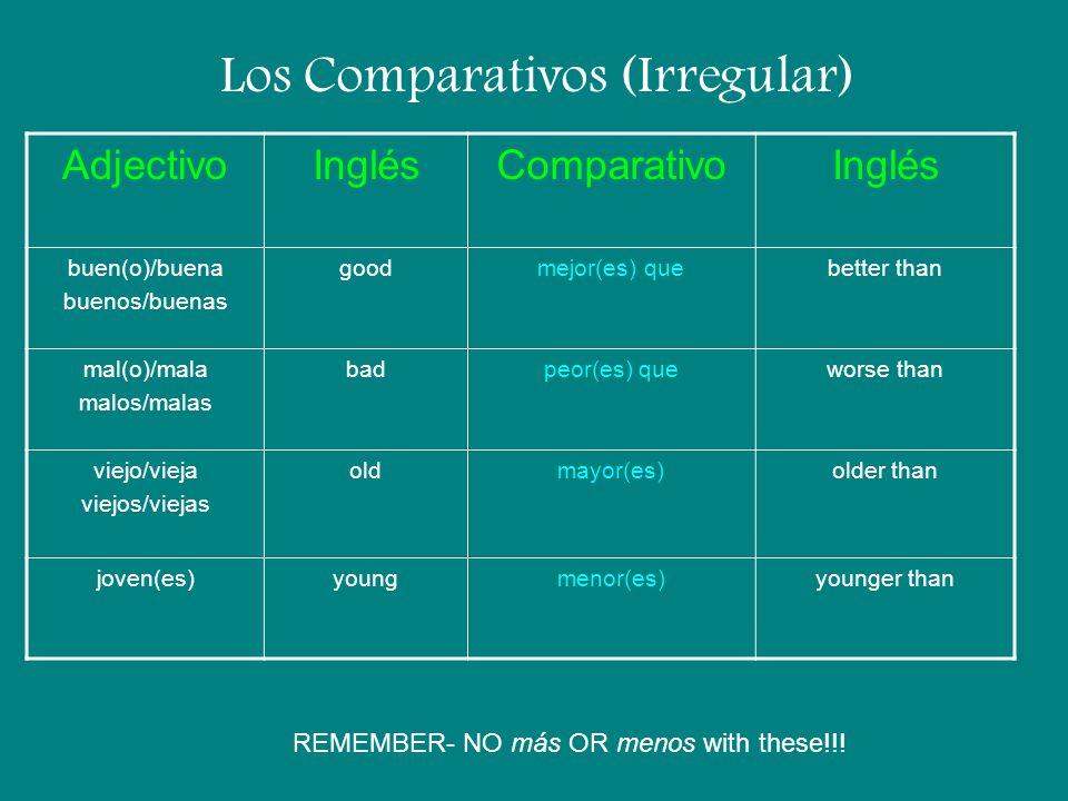Los Comparativos (Irregular) AdjectivoInglésComparativoInglés buen(o)/buena buenos/buenas goodmejor(es) quebetter than mal(o)/mala malos/malas badpeor