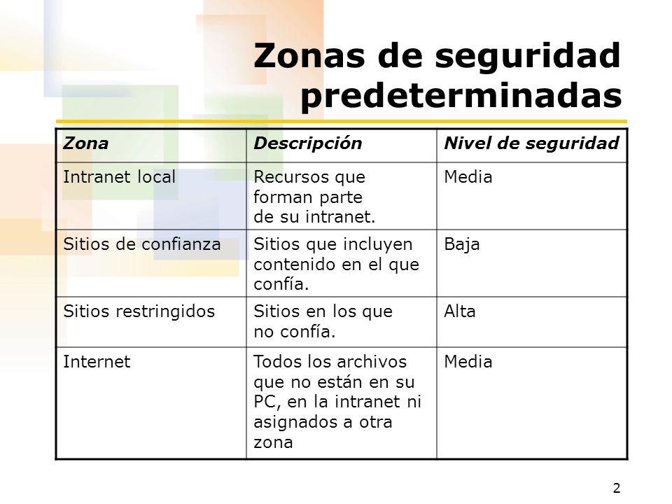 2 Zonas de seguridad predeterminadas ZonaDescripciónNivel de seguridad Intranet localRecursos que forman parte de su intranet.