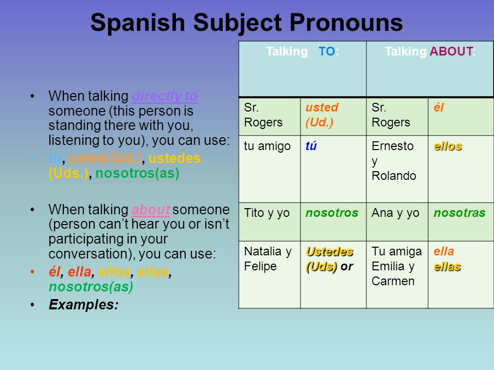 Spanish Subject Pronouns When talking directly to someone (this person is standing there with you, listening to you), you can use: tú, usted (Ud.), us