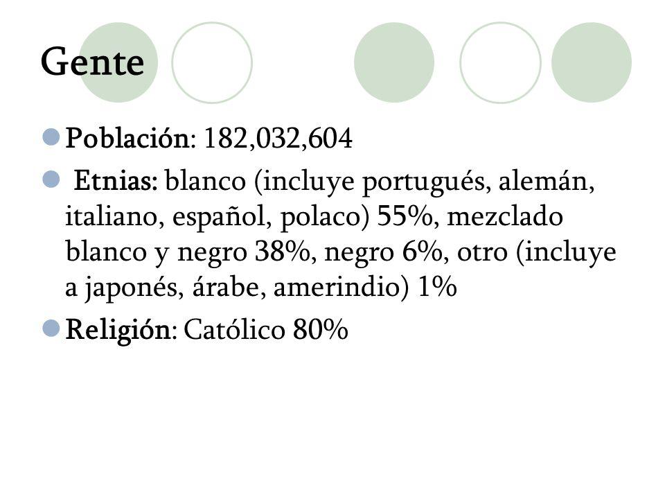 Gente Población: 182,032,604 Etnias: blanco (incluye portugués, alemán, italiano, español, polaco) 55%, mezclado blanco y negro 38%, negro 6%, otro (i