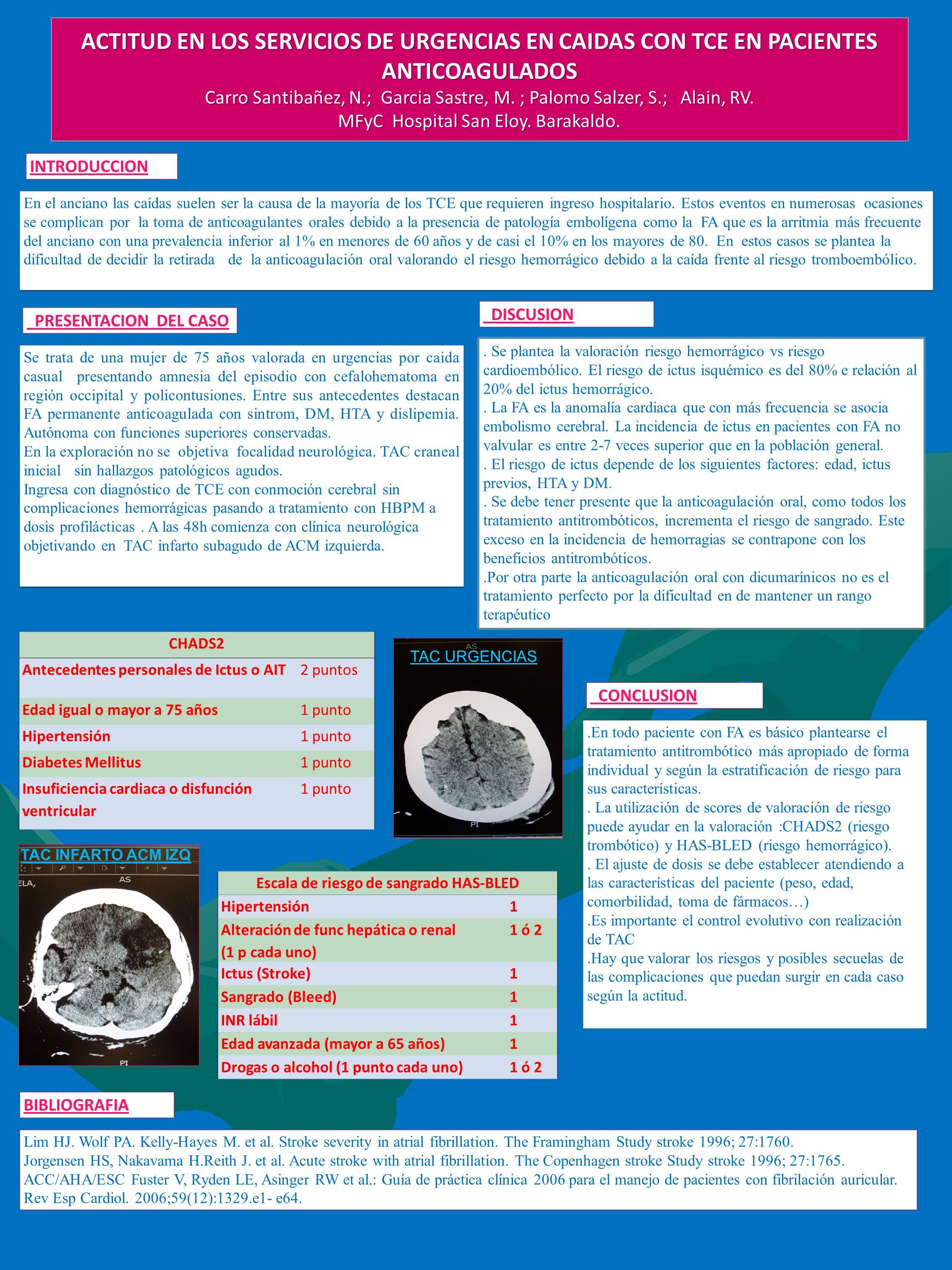 ACTITUD EN LOS SERVICIOS DE URGENCIAS EN CAIDAS CON TCE EN PACIENTES ANTICOAGULADOS Carro Santibañez, N.; Garcia Sastre, M. ; Palomo Salzer, S.; Alain