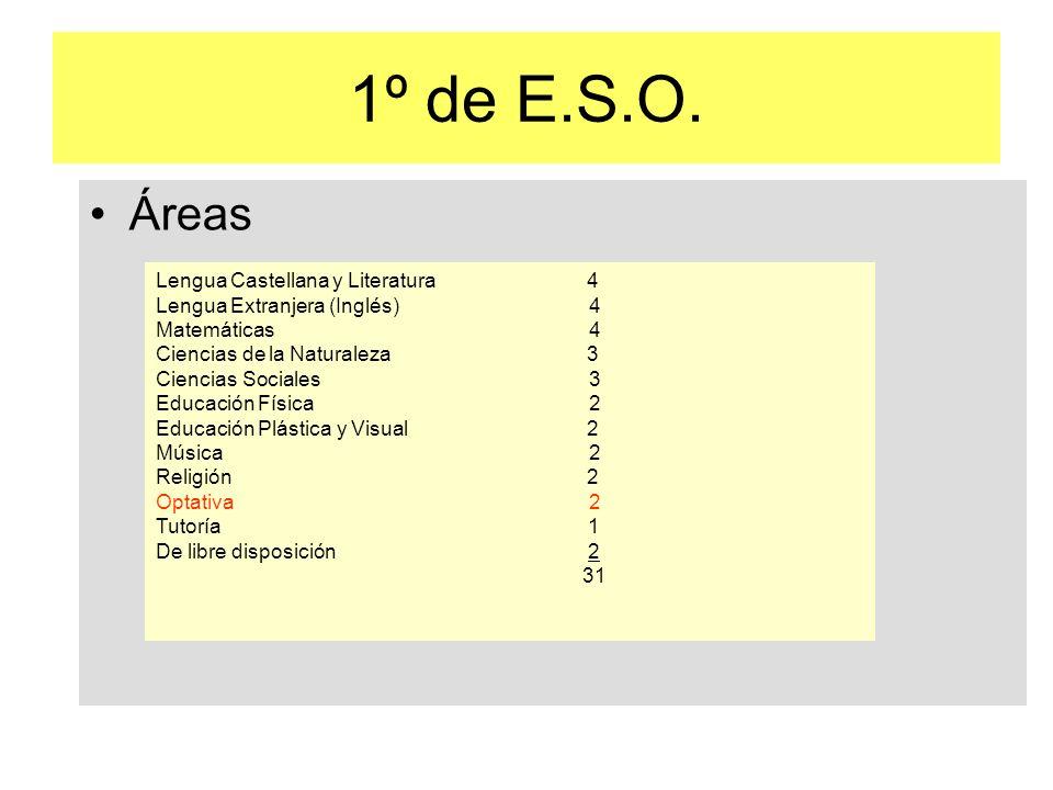 1º de E.S.O. Áreas Lengua Castellana y Literatura 4 Lengua Extranjera (Inglés) 4 Matemáticas 4 Ciencias de la Naturaleza 3 Ciencias Sociales 3 Educaci