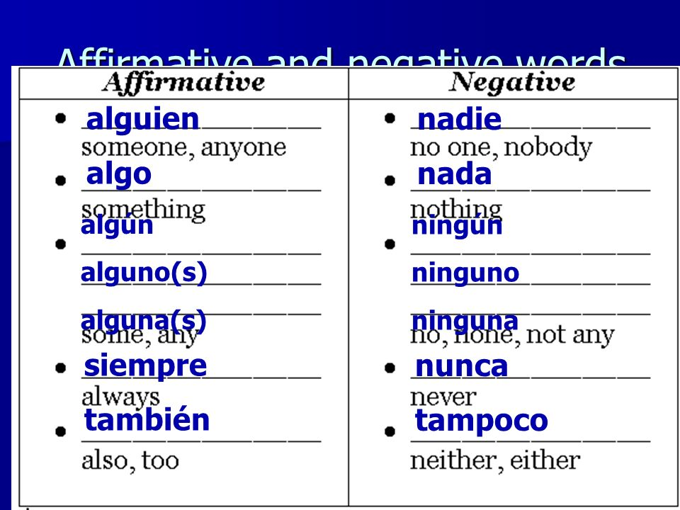 Affirmative and Negative Words Alguno, alguna, algunos, algunas, and ninguno, ninguna match the gender and number of the noun to which they refer.