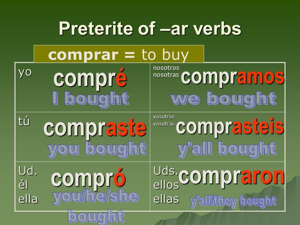 Preterite of –ar verbs yo nosotros nosotras túvosotrosvosotras Ud.