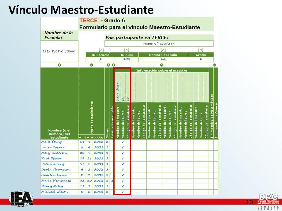 10 Vínculo Maestro-Estudiante