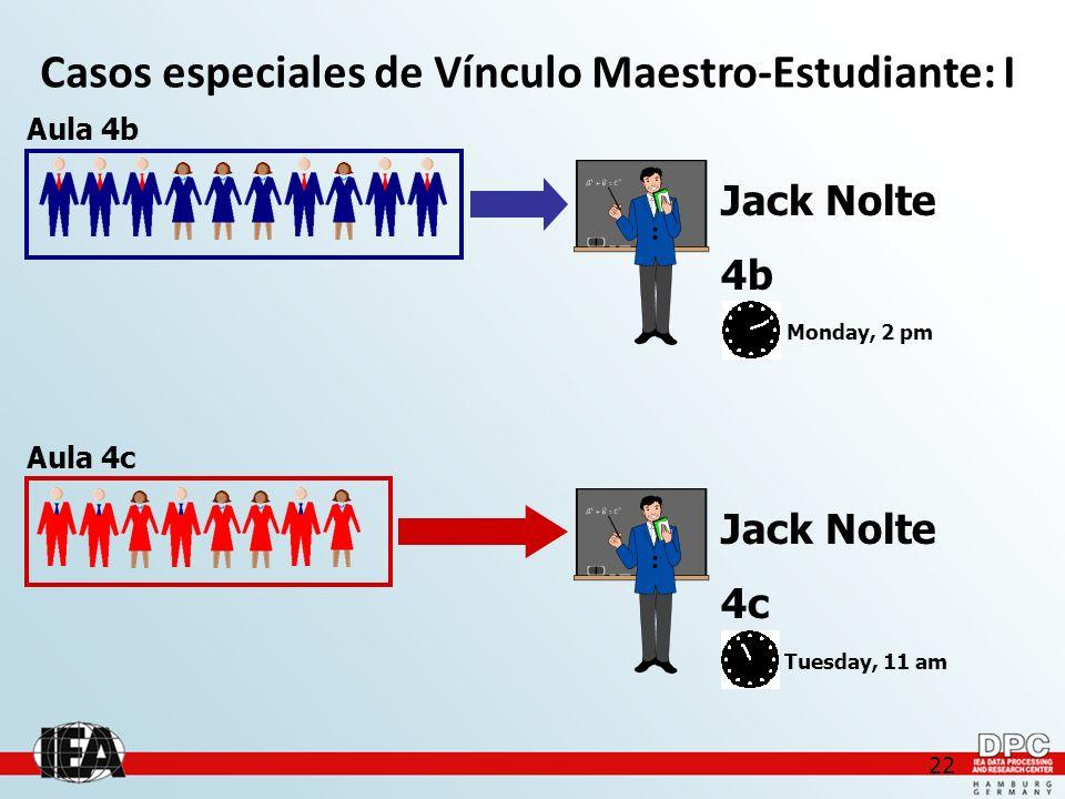 22 Casos especiales de Vínculo Maestro-Estudiante: I Aula 4b Aula 4c Jack Nolte 4b Jack Nolte 4c Monday, 2 pmTuesday, 11 am