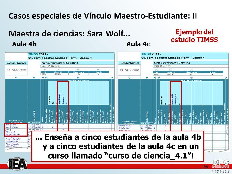 26 Casos especiales de Vínculo Maestro-Estudiante: II Maestra de ciencias: Sara Wolf...