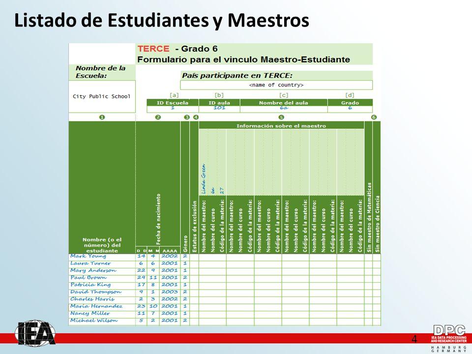 25 Casos especiales de Vínculo Maestro-Estudiante: I Aula 4bAula 4c