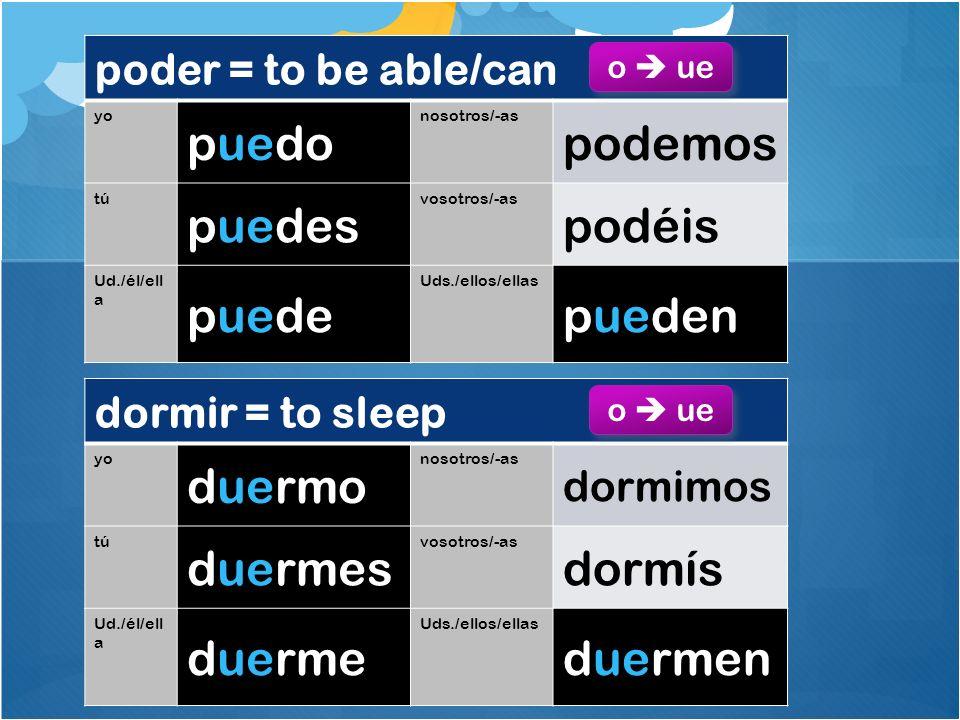 Stem-Changing Verbs poder = to be able/can yo puedo nosotros/-as podemos tú puedes vosotros/-as podéis Ud./él/ell a puede Uds./ellos/ellas pueden o ue