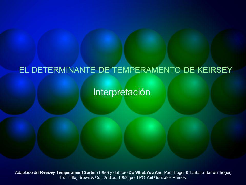 Adaptado del Keirsey Temperament Sorter (1990) y del libro Do What You Are, Paul Tieger & Barbara Barron-Tieger, Ed. Little, Brown & Co., 2nd ed, 1992
