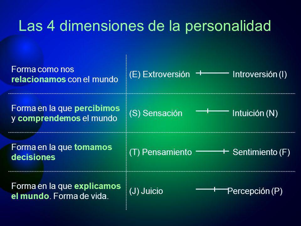 Las 4 dimensiones de la personalidad Forma como nos relacionamos con el mundo (E) Extroversión Introversión (I) Forma en la que percibimos y comprende