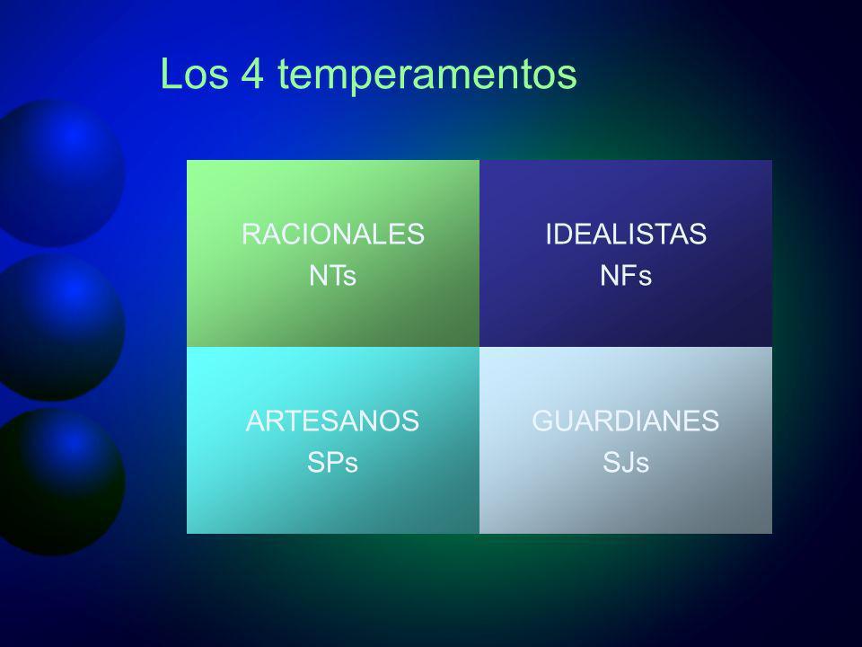 Los 4 temperamentos RACIONALES NTs IDEALISTAS NFs ARTESANOS SPs GUARDIANES SJs