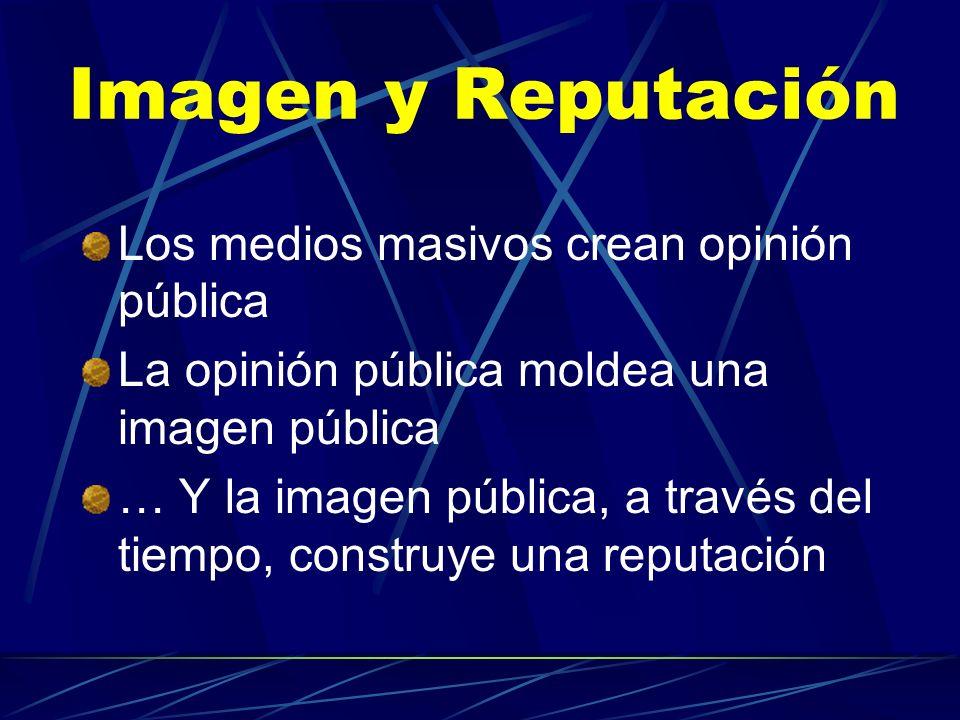 Imagen y Reputación Los medios masivos crean opinión pública La opinión pública moldea una imagen pública … Y la imagen pública, a través del tiempo,