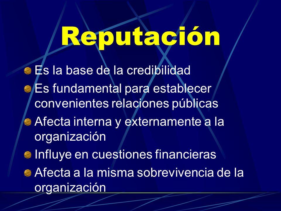 Reputación Es la base de la credibilidad Es fundamental para establecer convenientes relaciones públicas Afecta interna y externamente a la organizaci