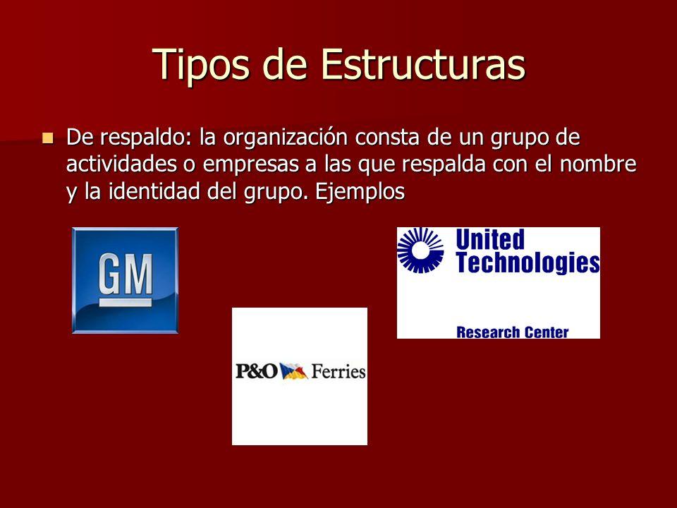 Tipos de Estructuras De respaldo: la organización consta de un grupo de actividades o empresas a las que respalda con el nombre y la identidad del gru