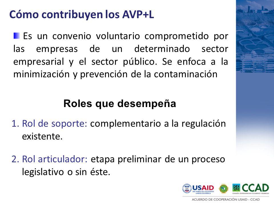 Cómo contribuyen los AVP+L Es un convenio voluntario comprometido por las empresas de un determinado sector empresarial y el sector público. Se enfoca