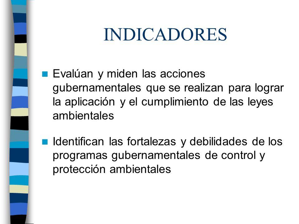 INDICADORES Evalúan y miden las acciones gubernamentales que se realizan para lograr la aplicación y el cumplimiento de las leyes ambientales Identifi