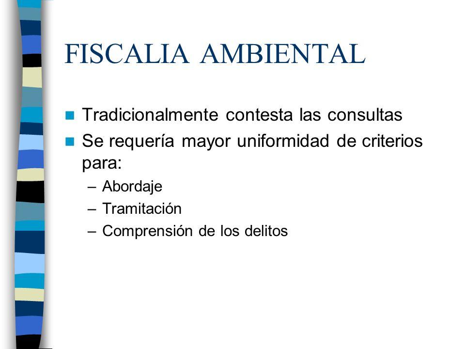 FISCALIA AMBIENTAL Tradicionalmente contesta las consultas Se requería mayor uniformidad de criterios para: –Abordaje –Tramitación –Comprensión de los