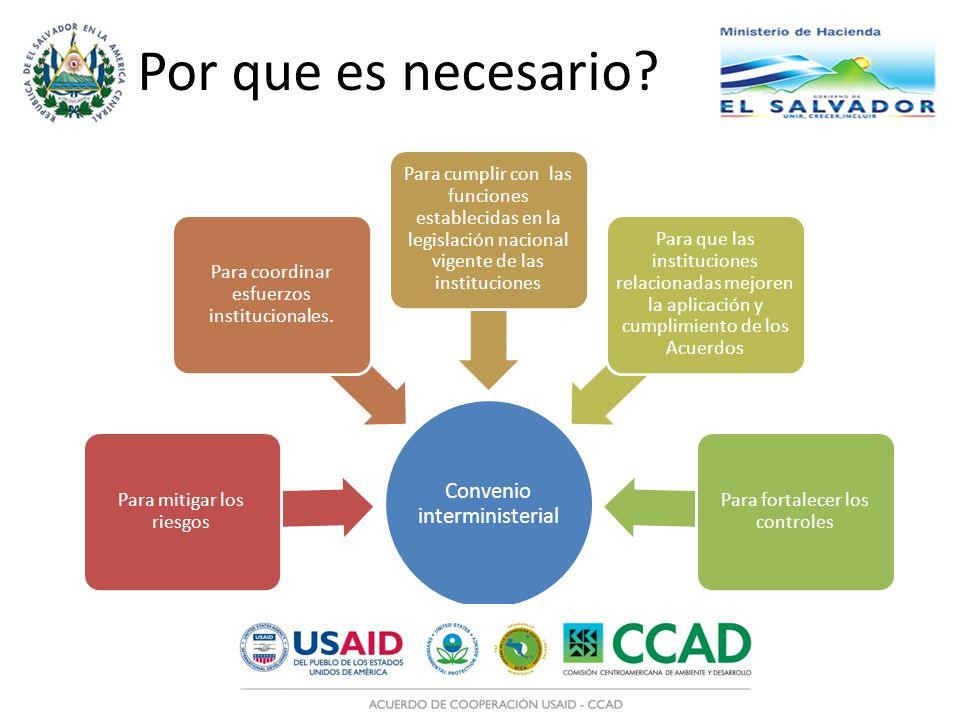 De cumplir con un mandato Constitucional De Coordinar el cumplimiento ambientales contemplado en el Capitulo 17 DR-CAFTA).