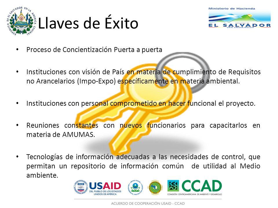 Llaves de Éxito Proceso de Concientización Puerta a puerta Instituciones con visión de País en materia de cumplimiento de Requisitos no Arancelarios (Impo-Expo) específicamente en materia ambiental.