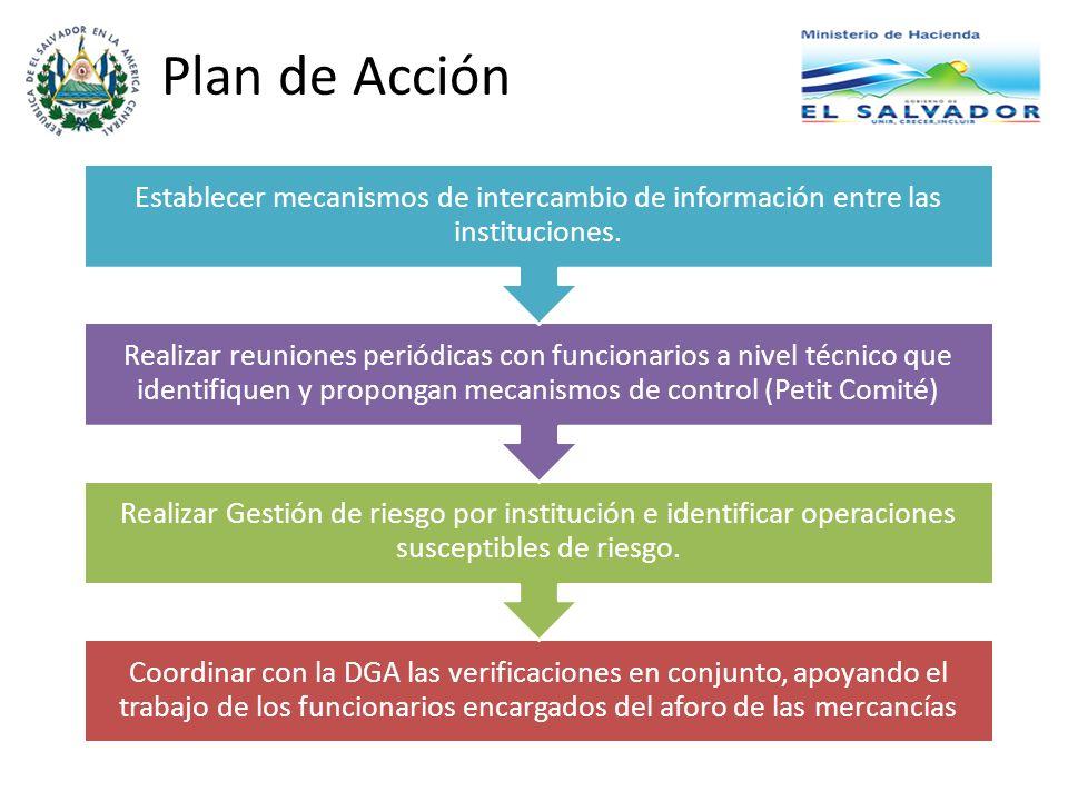 Plan de Acción Coordinar con la DGA las verificaciones en conjunto, apoyando el trabajo de los funcionarios encargados del aforo de las mercancías Realizar Gestión de riesgo por institución e identificar operaciones susceptibles de riesgo.
