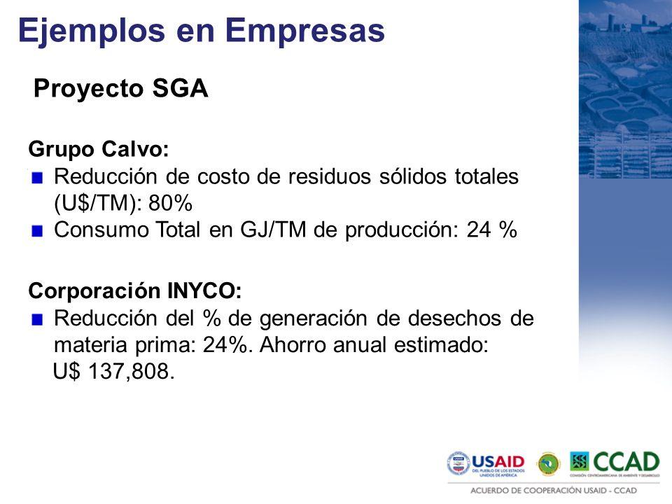 Ejemplos en Empresas Proyecto SGA Grupo Calvo: Reducción de costo de residuos sólidos totales (U$/TM): 80% Consumo Total en GJ/TM de producción: 24 %
