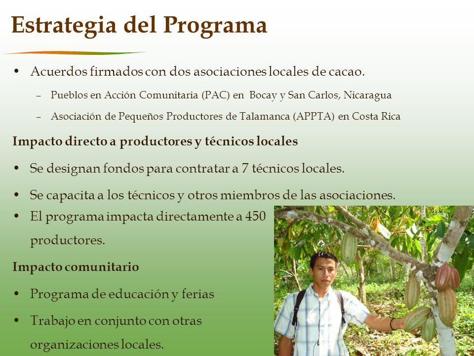 Estrategia del Programa Acuerdos firmados con dos asociaciones locales de cacao.