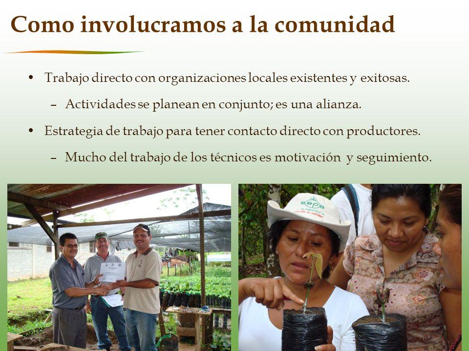 Como involucramos a la comunidad Incluimos actividades que involucran a los productores y sus familias: feria, educación en escuelas, afiches.