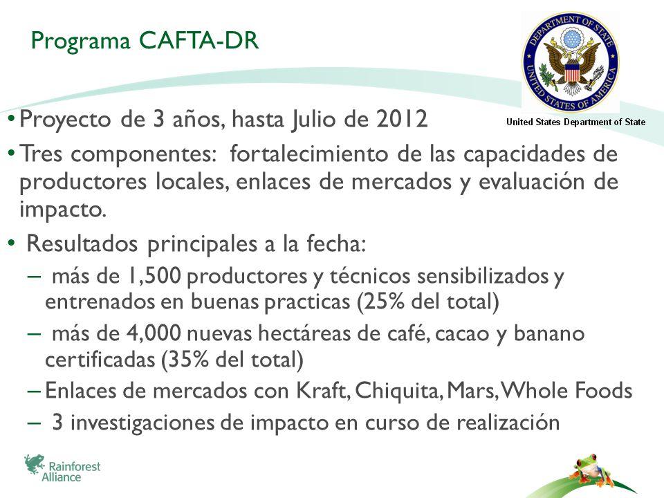 Programa CAFTA-DR Proyecto de 3 años, hasta Julio de 2012 Tres componentes: fortalecimiento de las capacidades de productores locales, enlaces de merc
