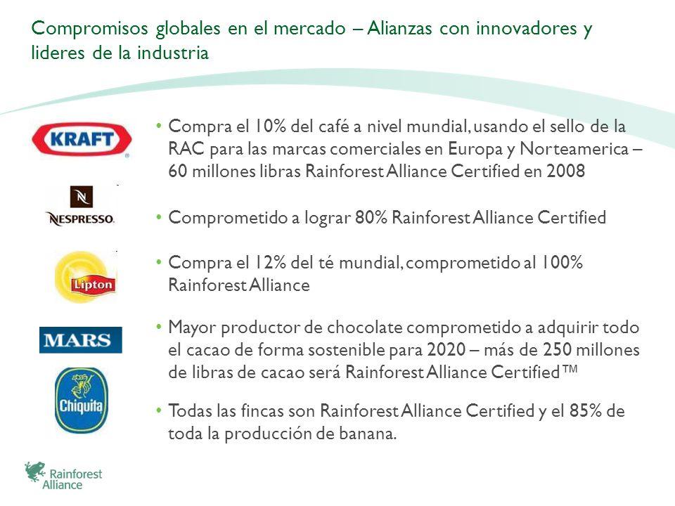 Compromisos globales en el mercado – Alianzas con innovadores y lideres de la industria Compra el 10% del café a nivel mundial, usando el sello de la