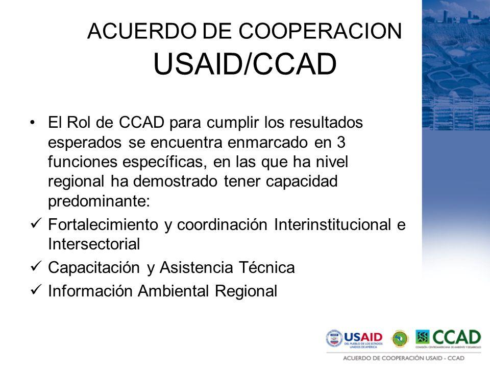 ACUERDO DE COOPERACION USAID/CCAD El Rol de CCAD para cumplir los resultados esperados se encuentra enmarcado en 3 funciones específicas, en las que ha nivel regional ha demostrado tener capacidad predominante: Fortalecimiento y coordinación Interinstitucional e Intersectorial Capacitación y Asistencia Técnica Información Ambiental Regional