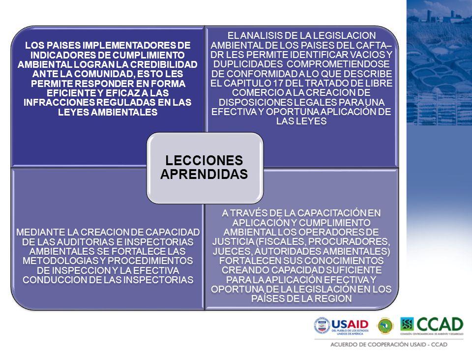 LOS PAISES IMPLEMENTADORES DE INDICADORES DE CUMPLIMIENTO AMBIENTAL LOGRAN LA CREDIBILIDAD ANTE LA COMUNIDAD, ESTO LES PERMITE RESPONDER EN FORMA EFICIENTE Y EFICAZ A LAS INFRACCIONES REGULADAS EN LAS LEYES AMBIENTALES EL ANALISIS DE LA LEGISLACION AMBIENTAL DE LOS PAISES DEL CAFTA– DR LES PERMITE IDENTIFICAR VACIOS Y DUPLICIDADES COMPROMETIENDOSE DE CONFORMIDAD A LO QUE DESCRIBE EL CAPITULO 17 DEL TRATADO DE LIBRE COMERCIO A LA CREACION DE DISPOSICIONES LEGALES PARA UNA EFECTIVA Y OPORTUNA APLICACIÓN DE LAS LEYES MEDIANTE LA CREACION DE CAPACIDAD DE LAS AUDITORIAS E INSPECTORIAS AMBIENTALES SE FORTALECE LAS METODOLOGIAS Y PROCEDIMIENTOS DE INSPECCION Y LA EFECTIVA CONDUCCION DE LAS INSPECTORIAS A TRAVÉS DE LA CAPACITACIÓN EN APLICACIÓN Y CUMPLIMIENTO AMBIENTAL LOS OPERADORES DE JUSTICIA (FISCALES, PROCURADORES, JUECES, AUTORIDADES AMBIENTALES) FORTALECEN SUS CONOCIMIENTOS CREANDO CAPACIDAD SUFICIENTE PARA LA APLICACIÓN EFECTIVA Y OPORTUNA DE LA LEGISLACIÓN EN LOS PAÍSES DE LA REGION LECCIONES APRENDIDAS