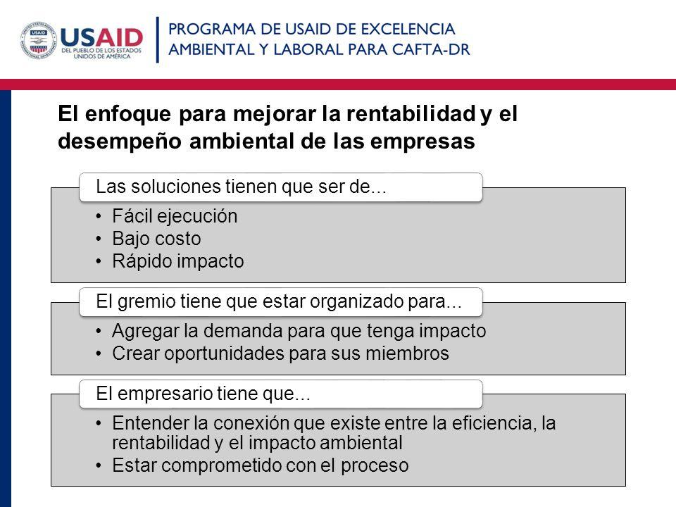 Los alcances de la iniciativa Diagnóstico realizados y recomendaciones en ejecución Guatemala: 5 empresas de lácteos Asociación de Pequeños Hoteles de El Salvador Diagnostico realizados y recomendaciones en ejecución El Salvador: 15 hoteles (328 habitaciones) Hoteles Pequeños de Nicaragua HOPEN) Diagnósticos en proceso Nicaragua: 19 hoteles (298 habitaciones) Participantes en el proyecto Alianza Dominicana para el Desarrollo del Turismo Sostenible (USAID/DSTA) Diagnósticos por comenzar República Dominicana: 8 hoteles