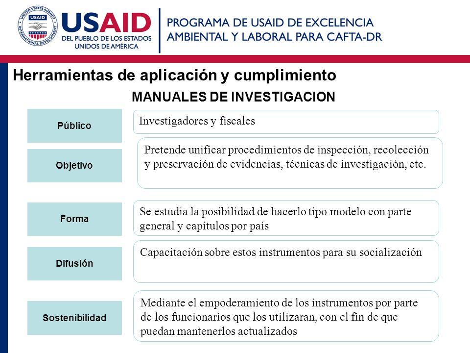 Herramientas de aplicación y cumplimiento MANUALES DE INVESTIGACION Público Objetivo Forma Difusión Sostenibilidad Investigadores y fiscales Pretende
