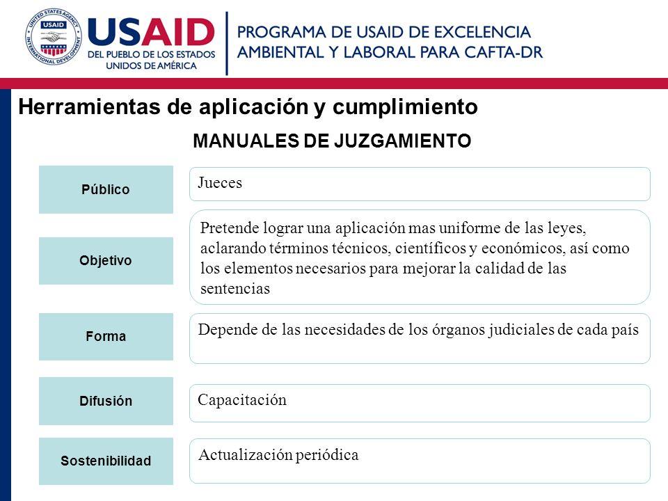 Herramientas de aplicación y cumplimiento MANUALES DE JUZGAMIENTO Público Objetivo Forma Difusión Sostenibilidad Jueces Pretende lograr una aplicación