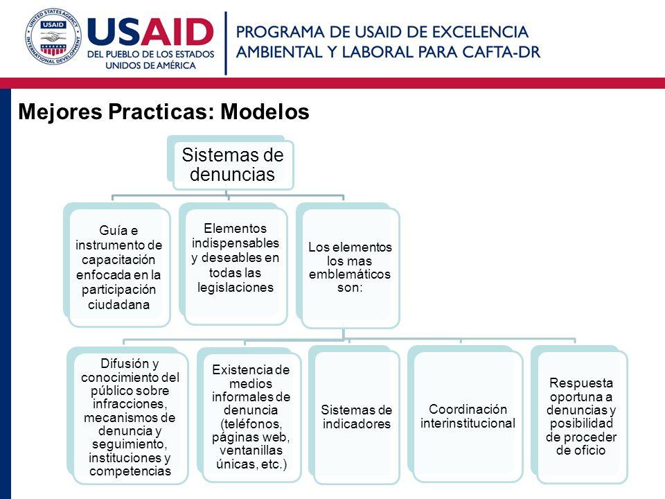Mejores Practicas: Modelos Sistemas de denuncias Guía e instrumento de capacitación enfocada en la participación ciudadana Elementos indispensables y
