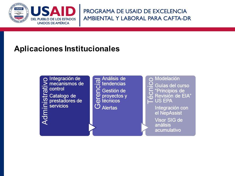 Aplicaciones Institucionales Administrativo Integración de mecanismos de control Catalogo de prestadores de servicios Gerencial Análisis de tendencias