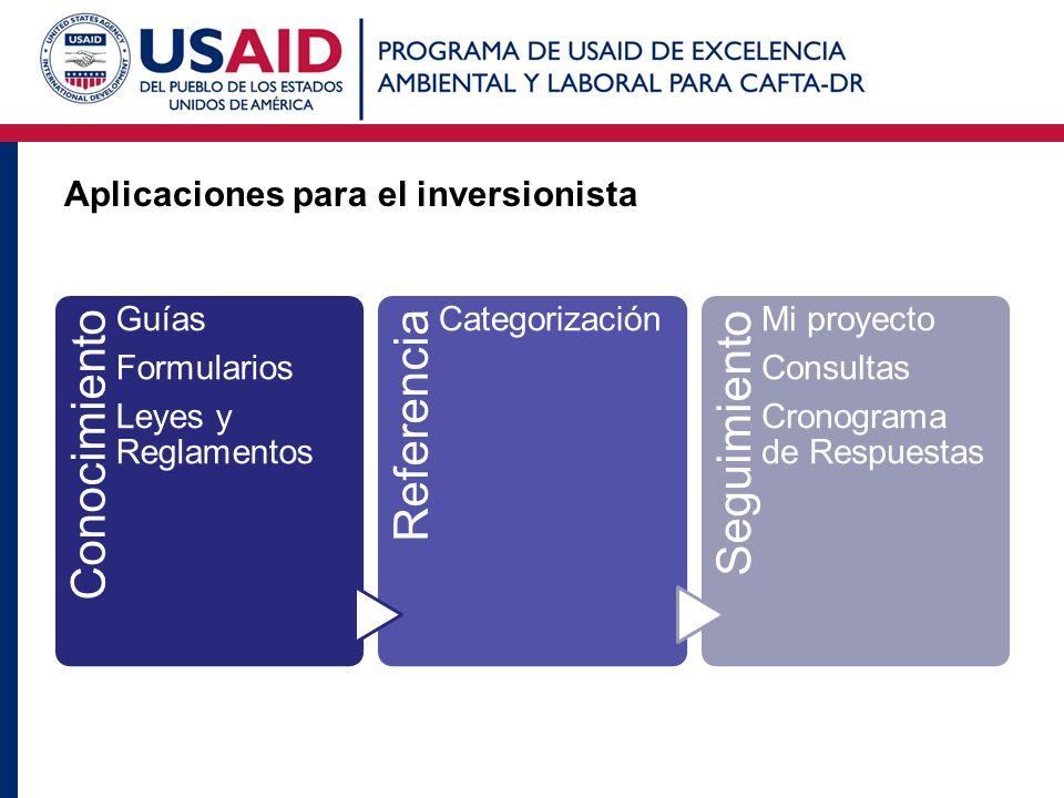 Aplicaciones para el inversionista Conocimiento Guías Formularios Leyes y Reglamentos Referencia Categorización Seguimiento Mi proyecto Consultas Cron