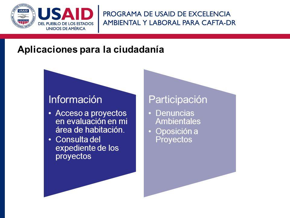 Aplicaciones para la ciudadanía Información Acceso a proyectos en evaluación en mi área de habitación. Consulta del expediente de los proyectos Partic