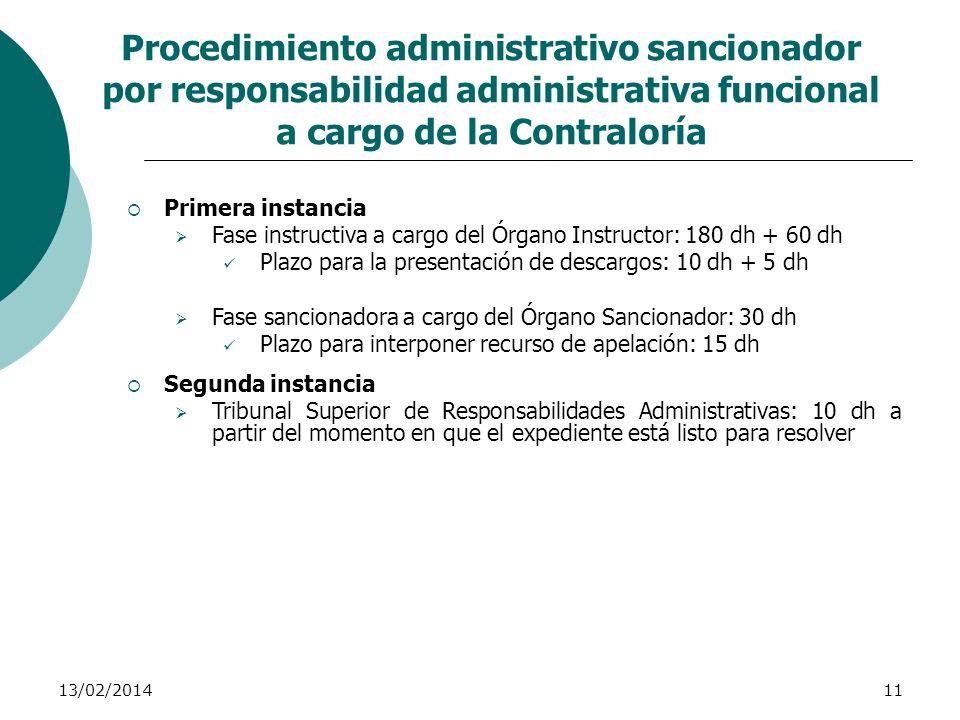 13/02/201411 Procedimiento administrativo sancionador por responsabilidad administrativa funcional a cargo de la Contraloría Primera instancia Fase in