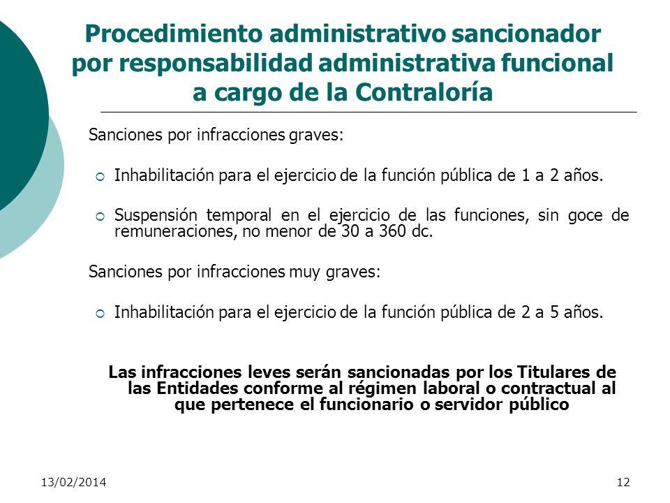 13/02/201412 Procedimiento administrativo sancionador por responsabilidad administrativa funcional a cargo de la Contraloría Sanciones por infraccione