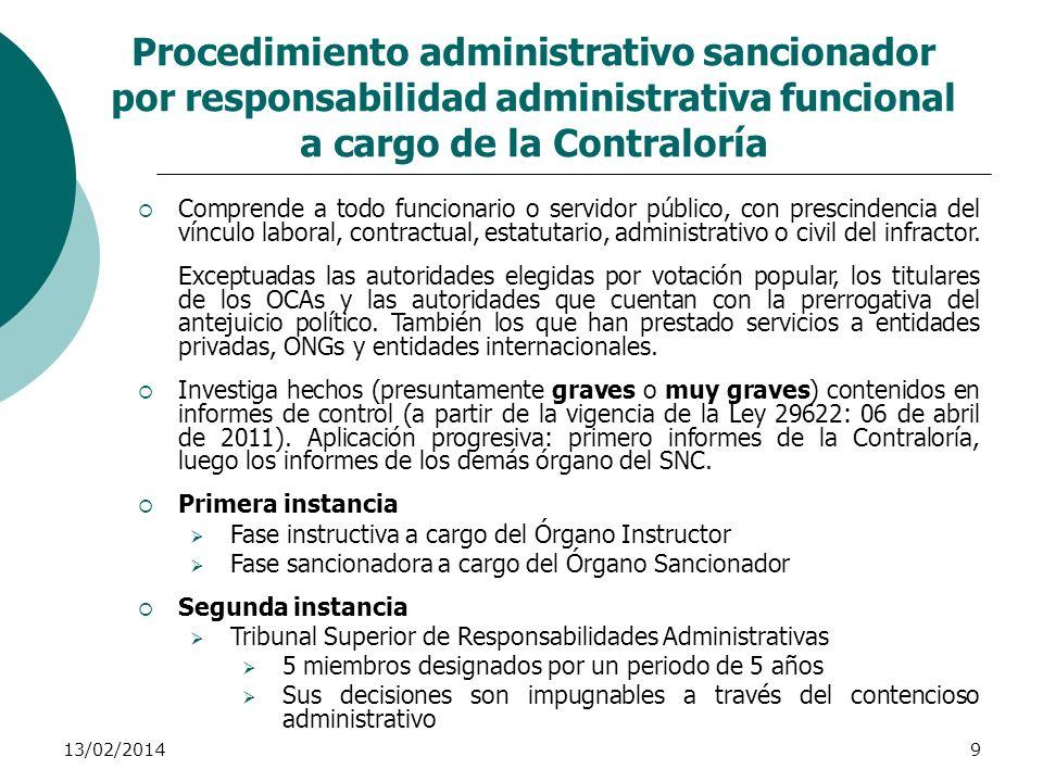 13/02/201410 Procedimiento administrativo sancionador por responsabilidad administrativa funcional a cargo de la Contraloría Infracciones administrativas tipificadas en el art.